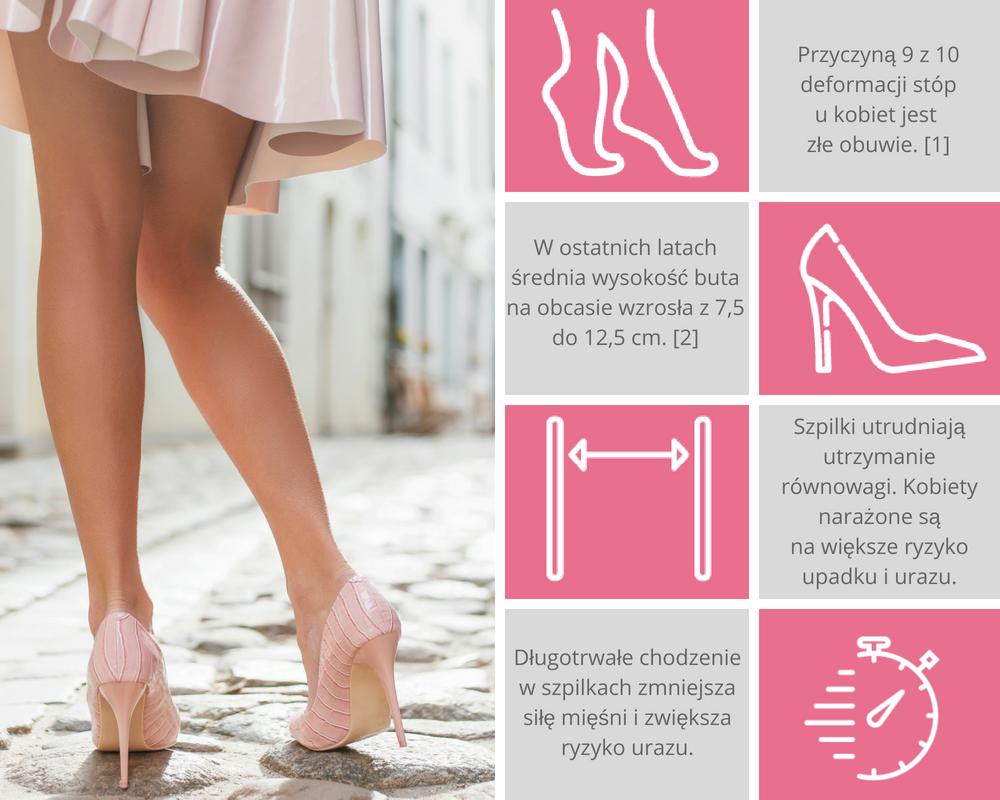 """Szpilki lub buty na wysokim obcasie nie są zdrowe dla naszego kręgosłupa, dlatego warto chodzić w nich """"od święta"""", a nie na codzień."""